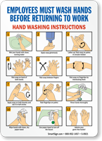 Employees Must Wash Hands Instructions Sign