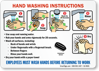 Hand Washing Instruction Steps Sign With Graphics