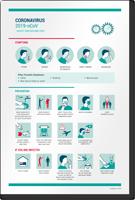 Coronavirus Safety Advice And Tips Sidewalk Sign