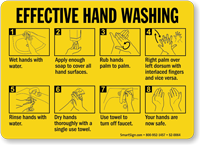 Effective Hand Washing Hand Hygiene Sign