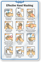 ShowCase Effective Hand Washing Wall Sign