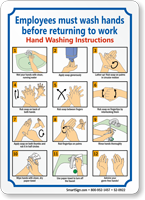 Employees Hand Washing Instructions Graphic Sign