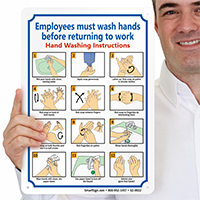Hand Washing Instructions Signs