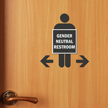 Gender Neutral Restroom Die Cut Sign Kit