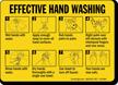 Hand Hygiene Sign