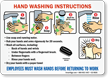 Hand Washing Instructions Sign