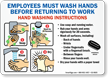 Employees Must Wash Hands Sign With Instruction Steps