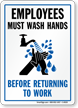 Employees Must Wash Before Returning To Work Sign