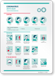 Medical Symptoms & Prevention Sign