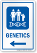 Genetics Left Arrow Hospital Sign