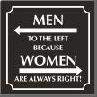 Men Left Because Women Always Right Restroom Sign