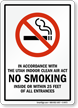 No Smoking Inside Within 25 Feet Sign