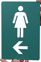 Restrooms Signs