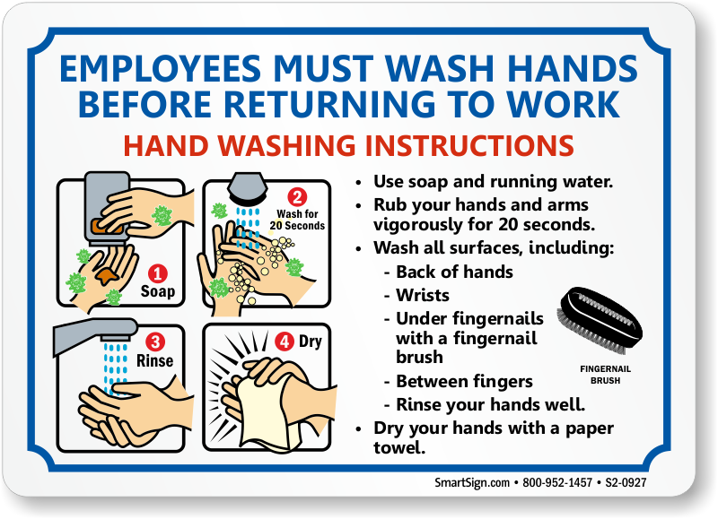 Hand Washing Instruction Signs