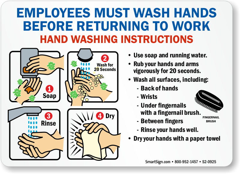 Pics photos funny bathroom signs funny bathroom sign - Employees Wash Hands Sign With Instruction Steps Graphic