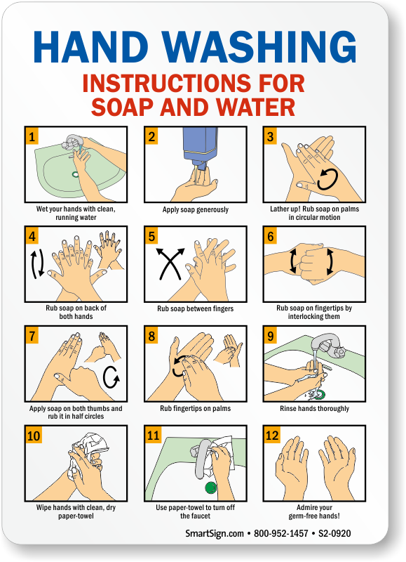 Hand Washing Instructions For Soap And Water Sign Sku S2