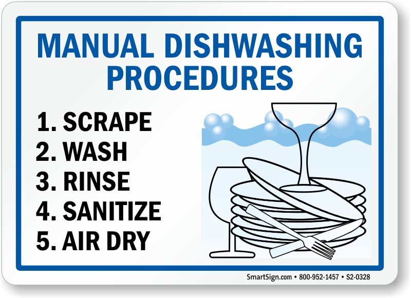 photo about Wash Rinse Sanitize Printable Signs identify Guide Dishwashing Strategies Indication, SKU: S2-0328